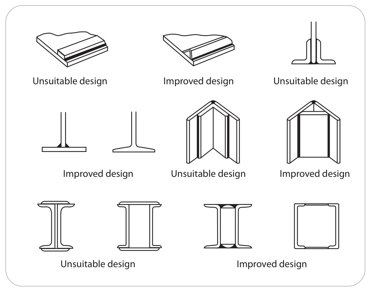 Design for galvanizing