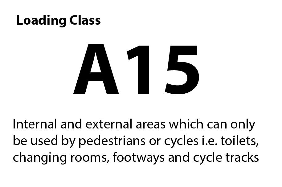 Drainage Loading Class A15