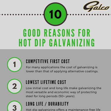 hot dip galvanizing